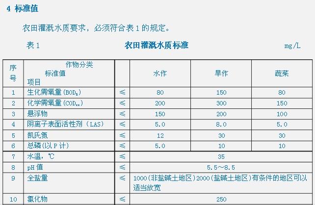 污水综合排放标准 gb3838