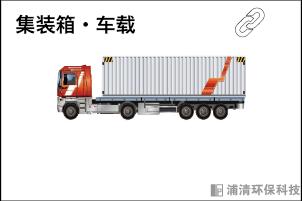 集装箱车载式DTRO设备
