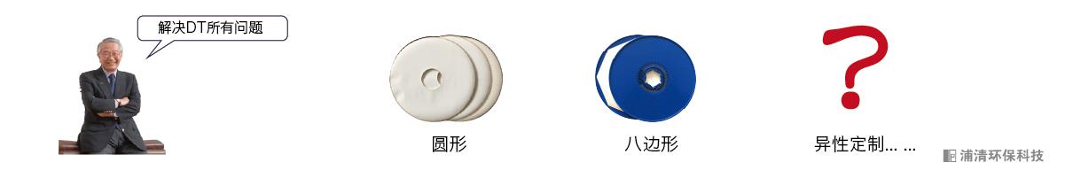 DTRO,DTNF圆形八边形膜片销售