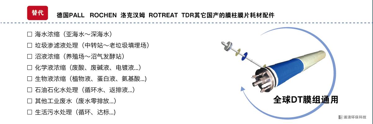 DTRO膜片的应用