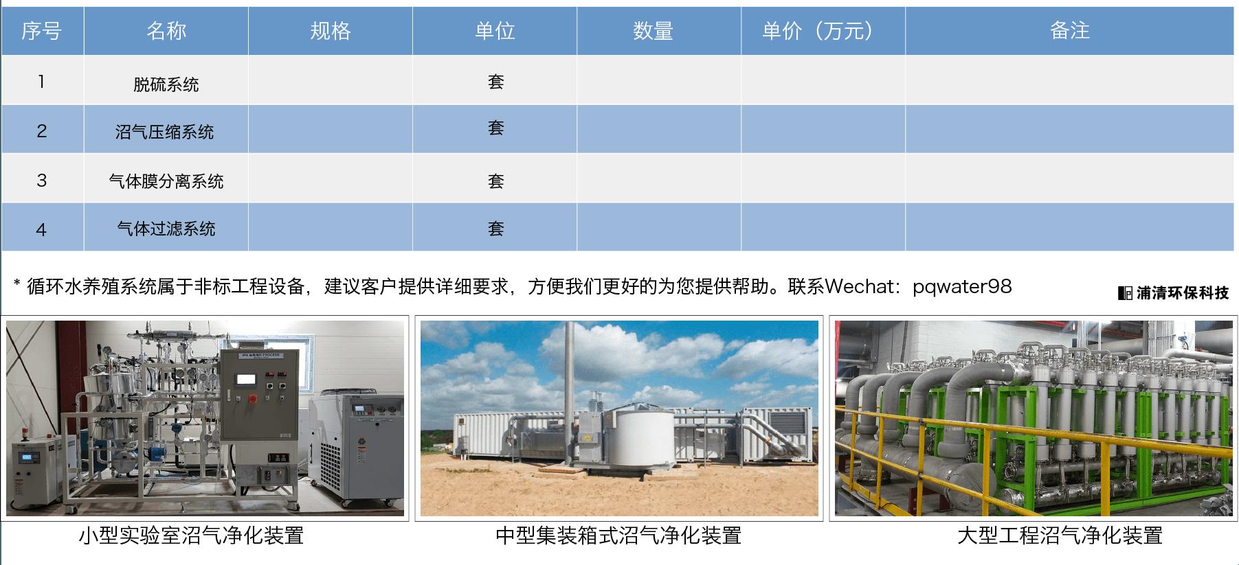 沼气净化膜分离系统设备选择参考